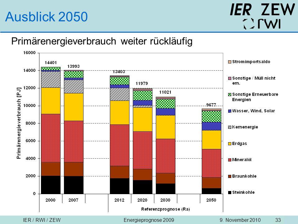 Ausblick 2050 Primärenergieverbrauch weiter rückläufig