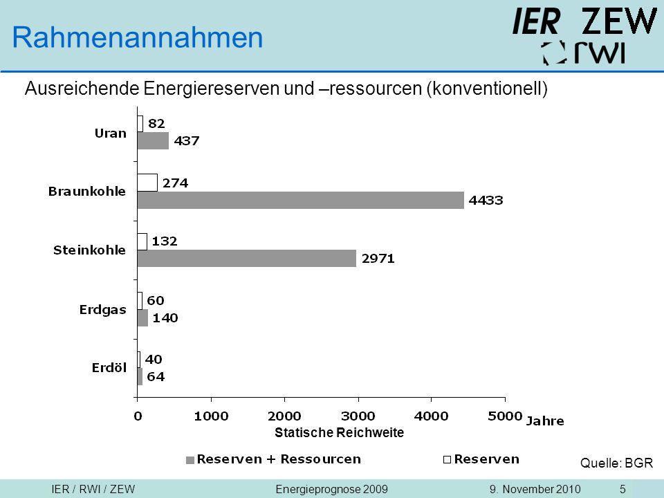 Rahmenannahmen Ausreichende Energiereserven und –ressourcen (konventionell) Statische Reichweite.