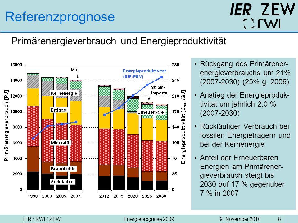 Referenzprognose Primärenergieverbrauch und Energieproduktivität