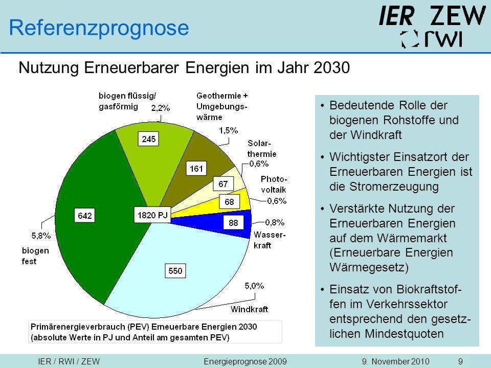 Referenzprognose Nutzung Erneuerbarer Energien im Jahr 2030
