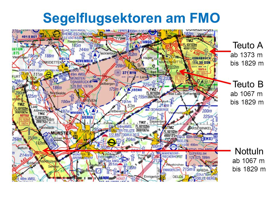 Segelflugsektoren am FMO