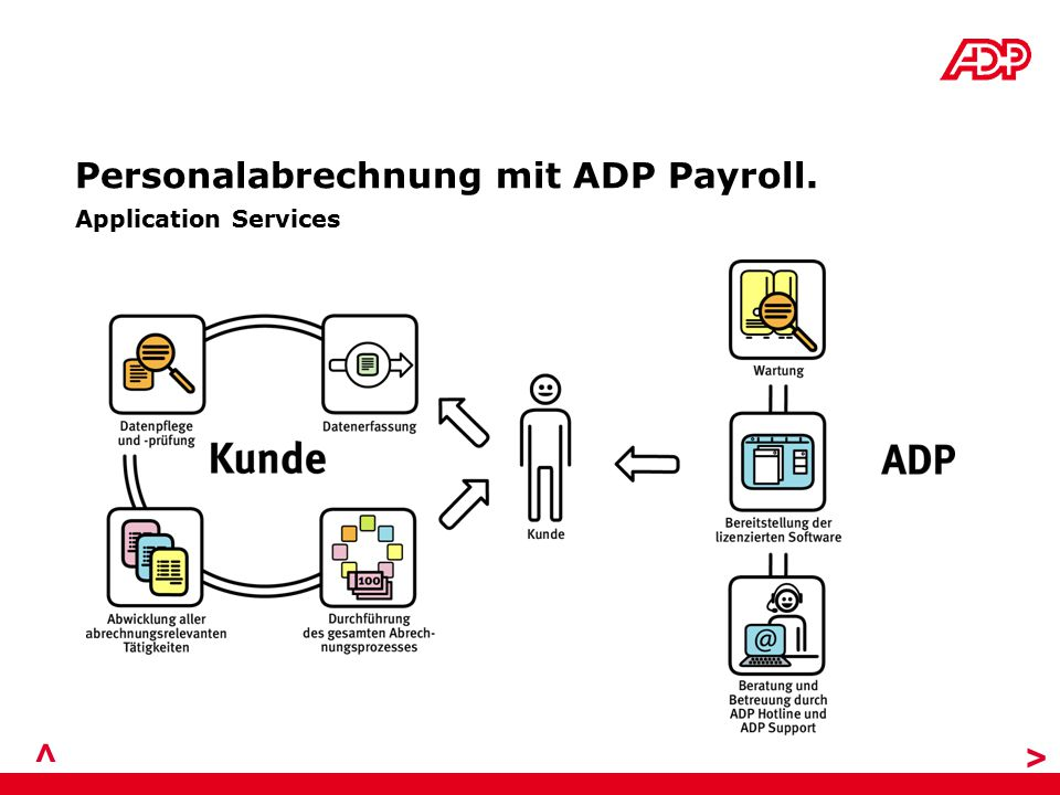 > > Personalabrechnung mit ADP Payroll. Application Services