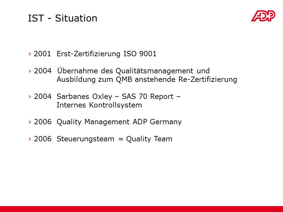 IST - Situation 2001 Erst-Zertifizierung ISO 9001