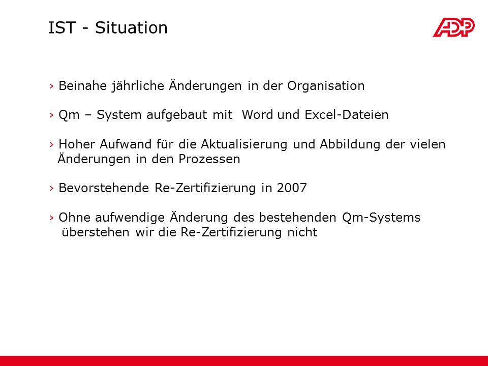 IST - Situation Beinahe jährliche Änderungen in der Organisation