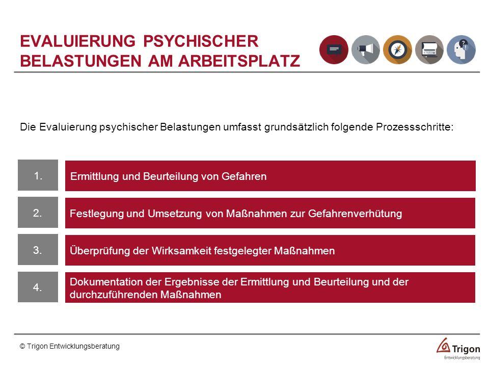 EVALUIERUNG PSYCHISCHER BELASTUNGEN AM ARBEITSPLATZ