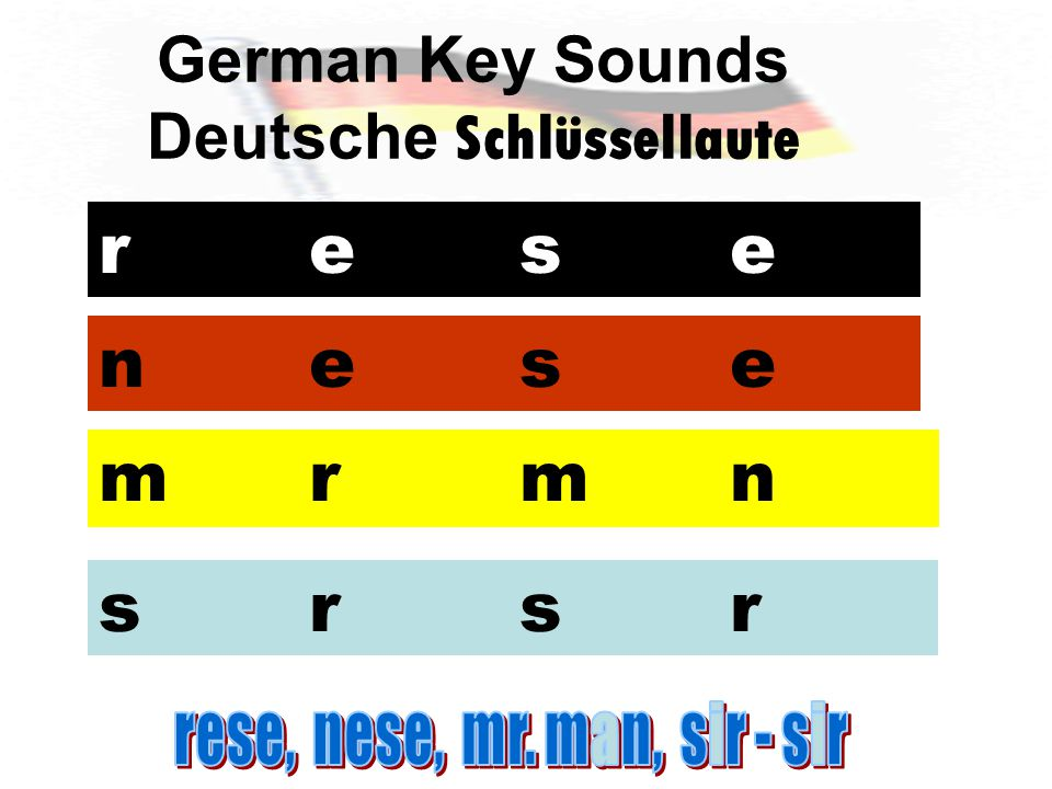 German Key Sounds Deutsche Schlüssellaute