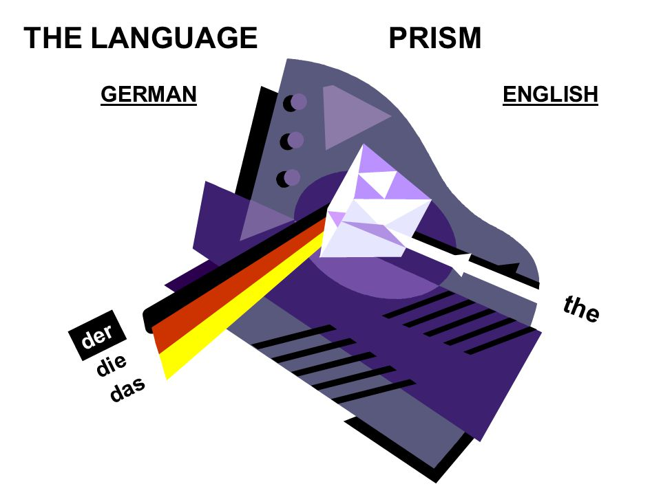 THE LANGUAGE PRISM GERMAN ENGLISH the der die das
