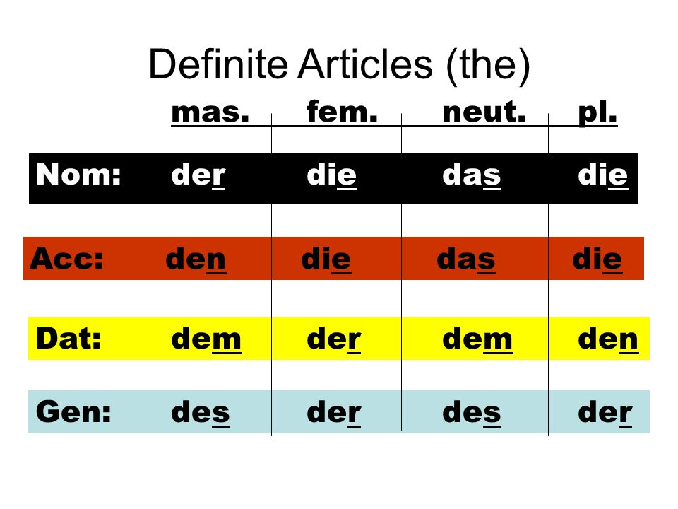 Definite Articles (the)