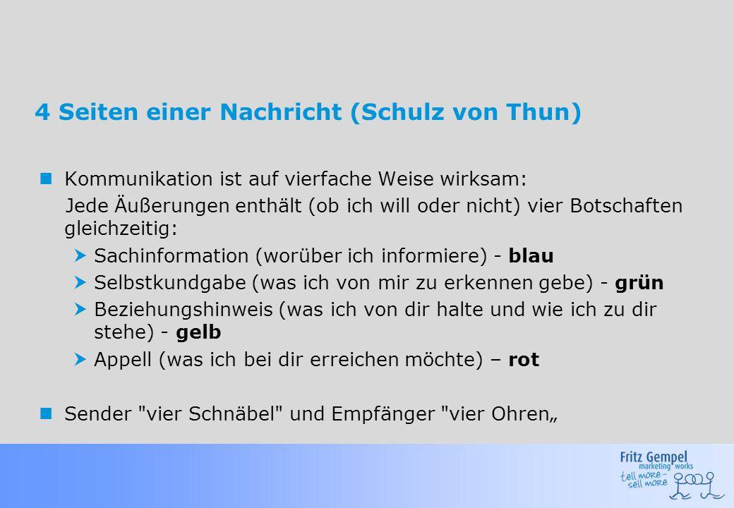 4 Seiten einer Nachricht (Schulz von Thun)