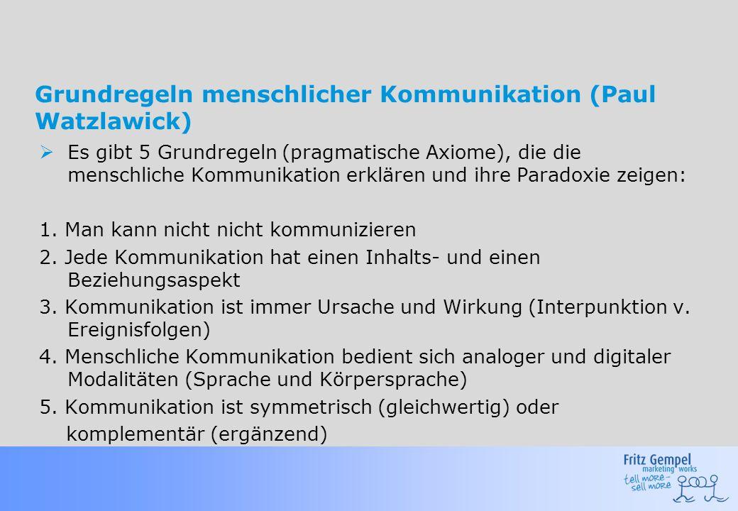 Grundregeln menschlicher Kommunikation (Paul Watzlawick)