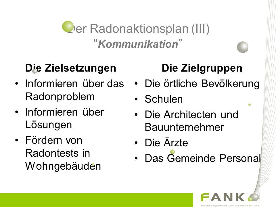 Der Radonaktionsplan (III) Kommunikation