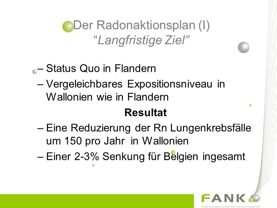 Der Radonaktionsplan (I) Langfristige Ziel