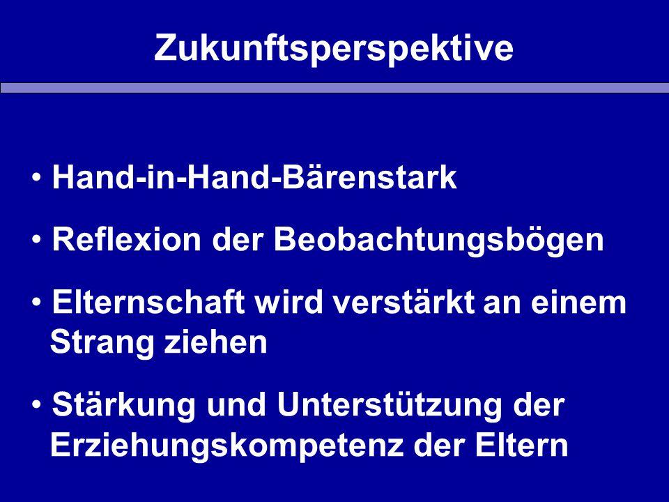 Zukunftsperspektive Hand-in-Hand-Bärenstark