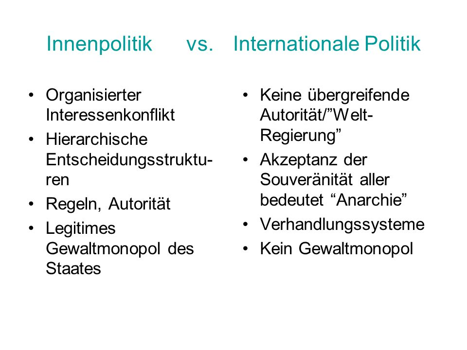 Innenpolitik vs. Internationale Politik