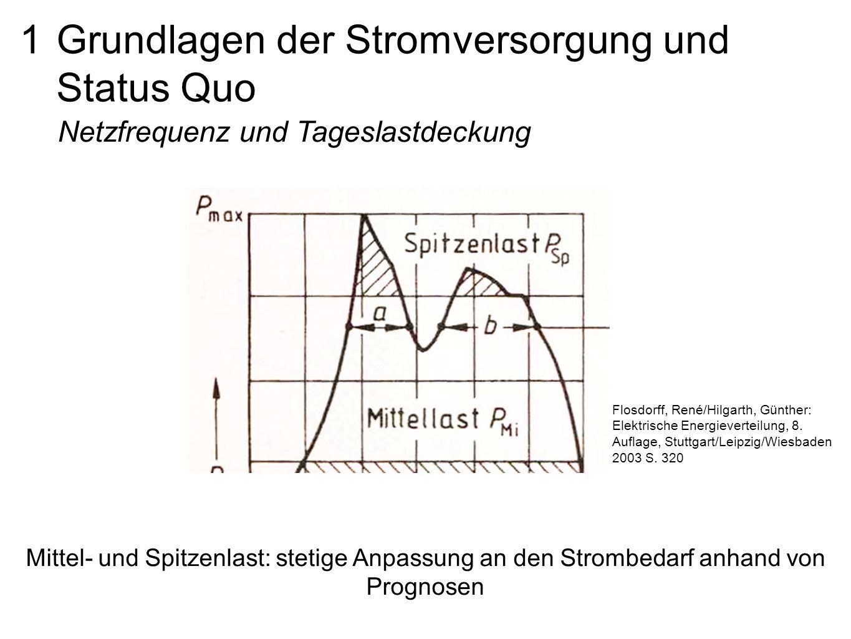 Fein Grundlagen Der Wechselstromschaltung Bilder - Schaltplan Serie ...