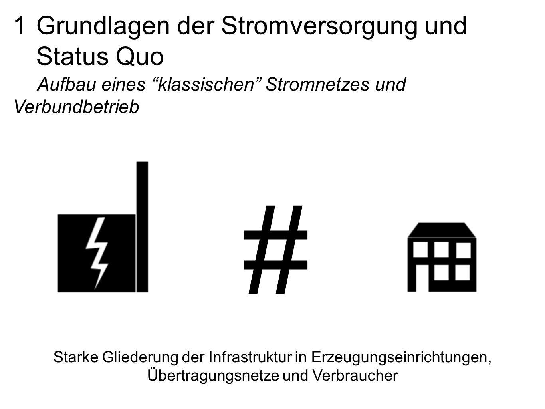 Fein Grundlagen Der Elektronikverkabelung Galerie - Schaltplan Serie ...
