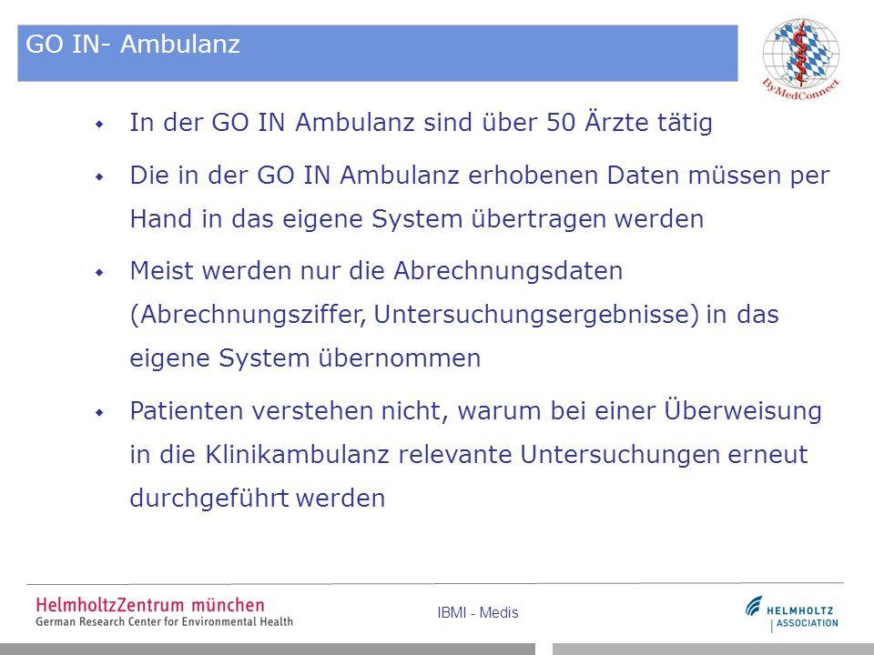 GO IN- Ambulanz In der GO IN Ambulanz sind über 50 Ärzte tätig.