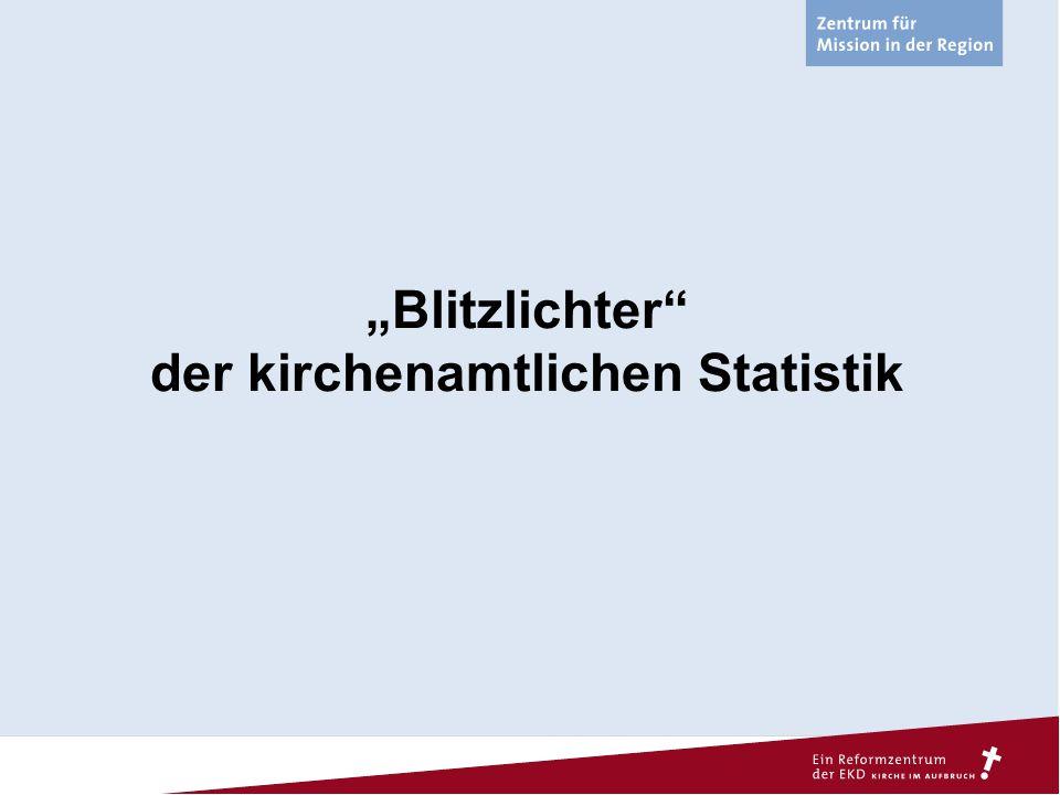 """""""Blitzlichter der kirchenamtlichen Statistik"""