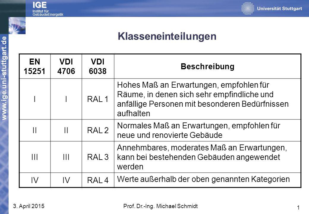 Prof. Dr.-Ing. Michael Schmidt