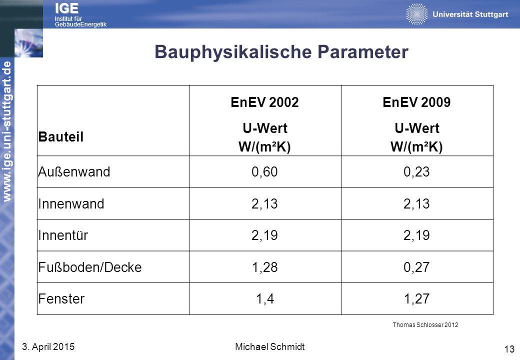 Bauphysikalische Parameter