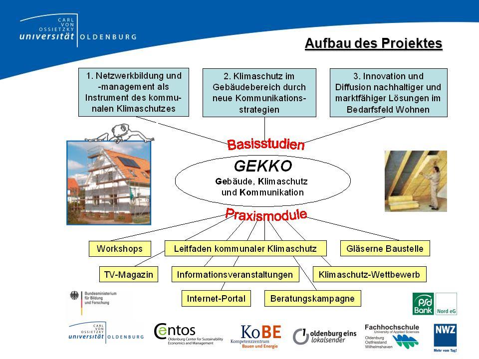 Aufbau des Projektes http://www.gekko-oldenburg.de