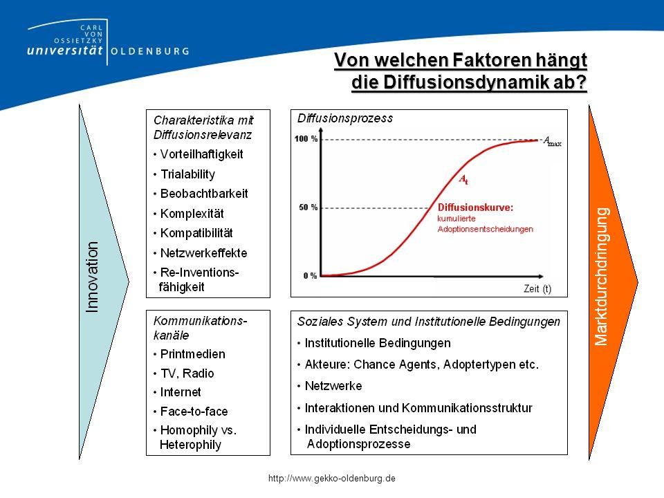 Von welchen Faktoren hängt die Diffusionsdynamik ab