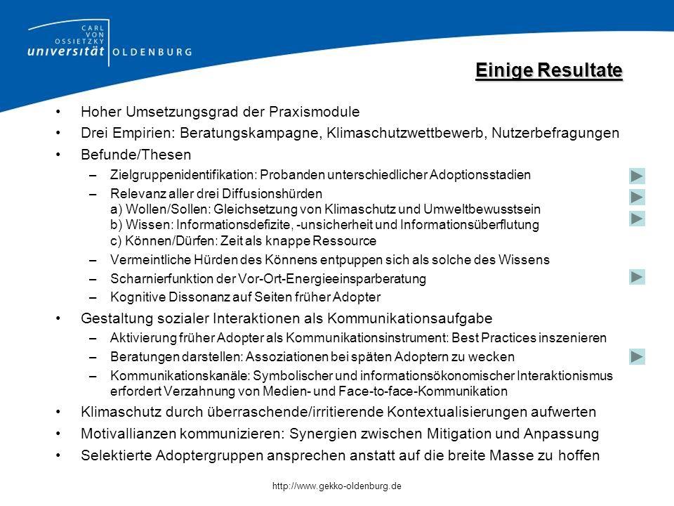 Einige Resultate Hoher Umsetzungsgrad der Praxismodule