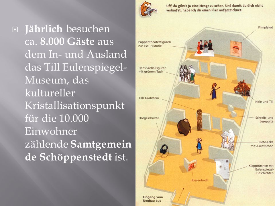 Jährlich besuchen ca. 8.000 Gäste aus dem In- und Ausland das Till Eulenspiegel-Museum, das kultureller Kristallisationspunkt für die 10.000 Einwohner zählende Samtgemeinde Schöppenstedt ist.