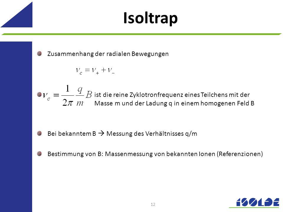 Isoltrap Zusammenhang der radialen Bewegungen