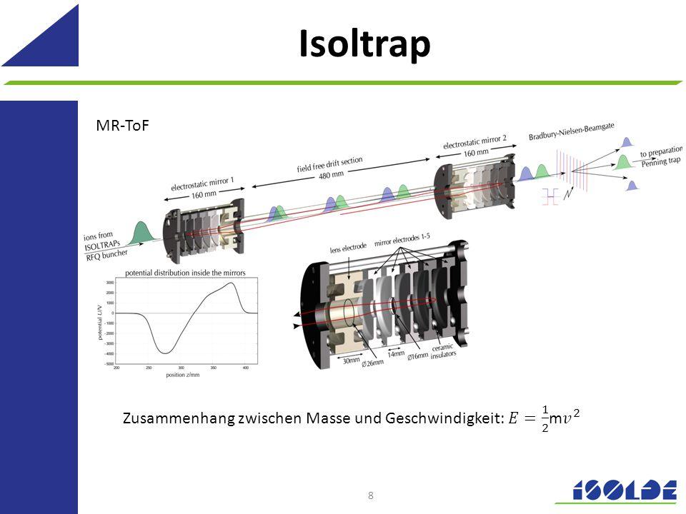 Isoltrap MR-ToF Zusammenhang zwischen Masse und Geschwindigkeit: 𝐸= 1 2 m 𝑣 2