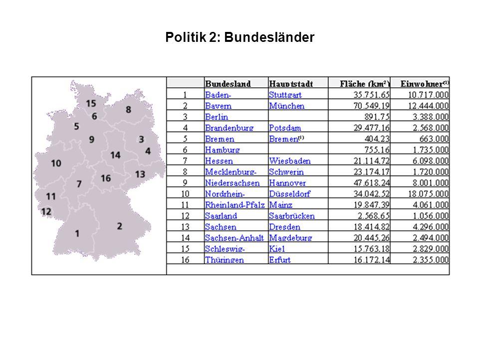 Politik 2: Bundesländer