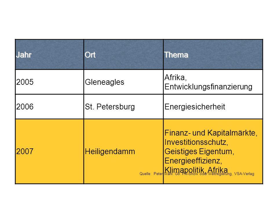 Quelle: Peter Wahl: G8: PR-Show oder Weltregierung, VSA-Verlag