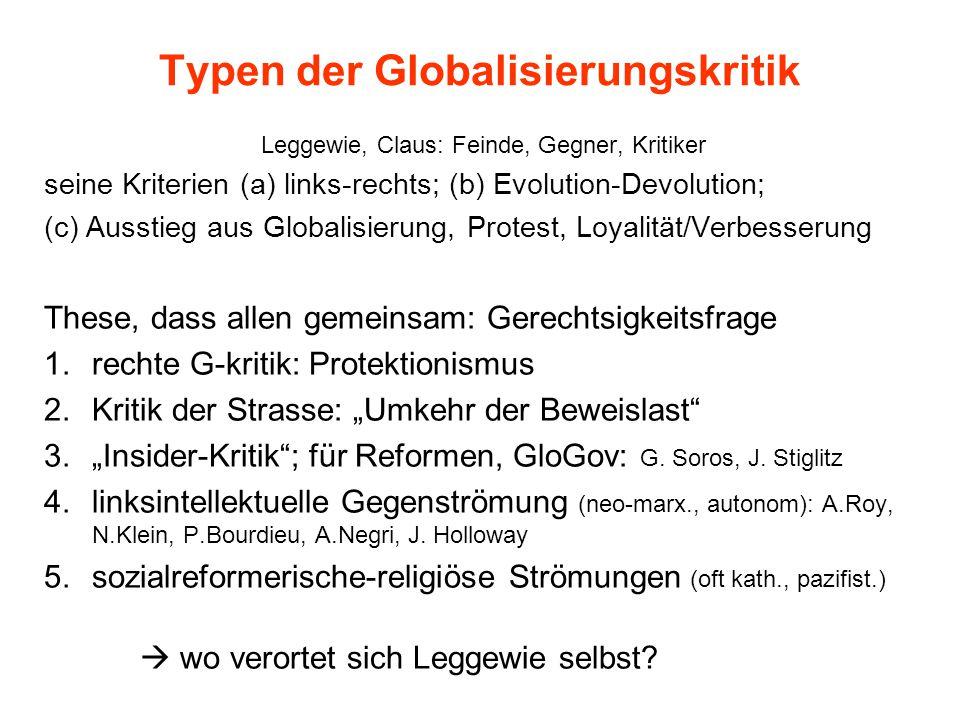 Typen der Globalisierungskritik
