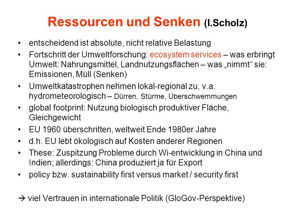 Ressourcen und Senken (I.Scholz)