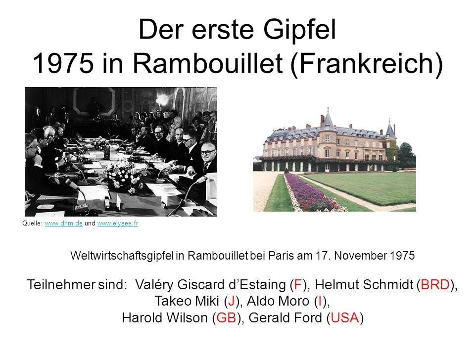 Der erste Gipfel 1975 in Rambouillet (Frankreich)
