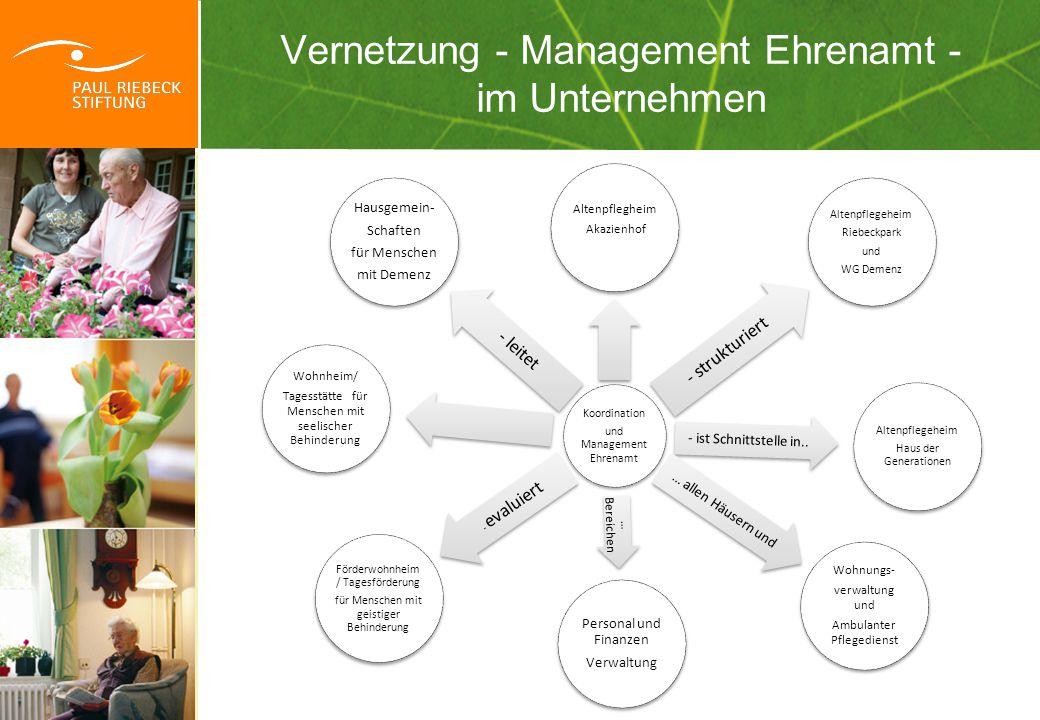 Vernetzung - Management Ehrenamt - im Unternehmen