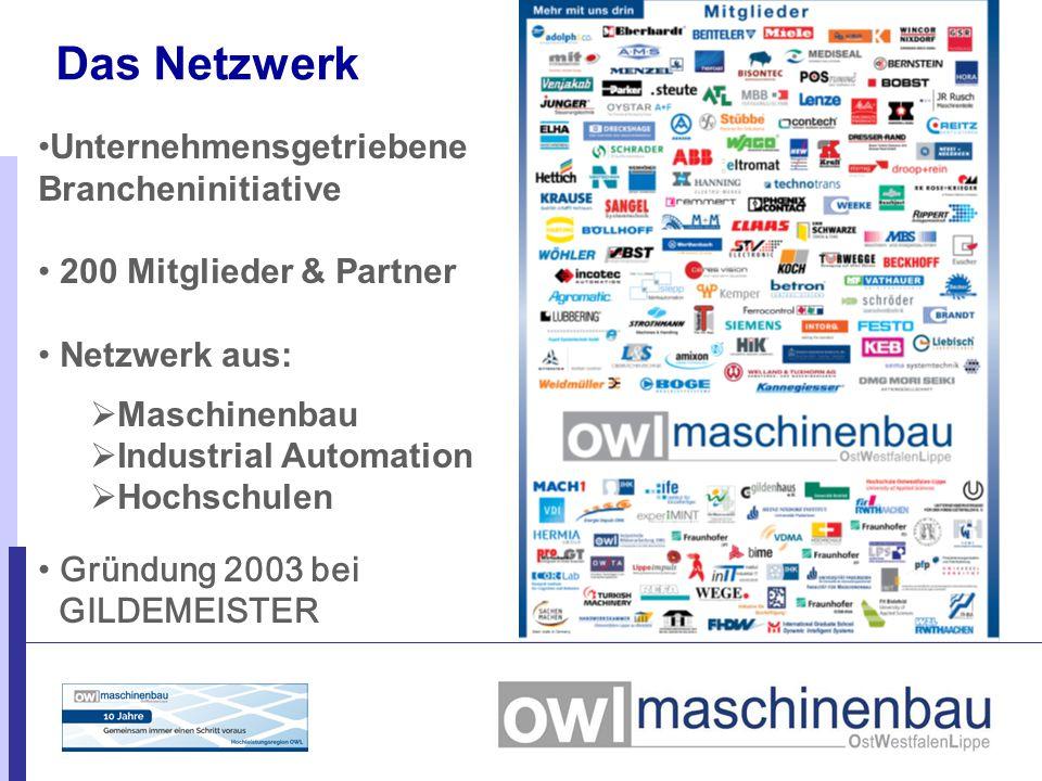 Das Netzwerk Unternehmensgetriebene Brancheninitiative
