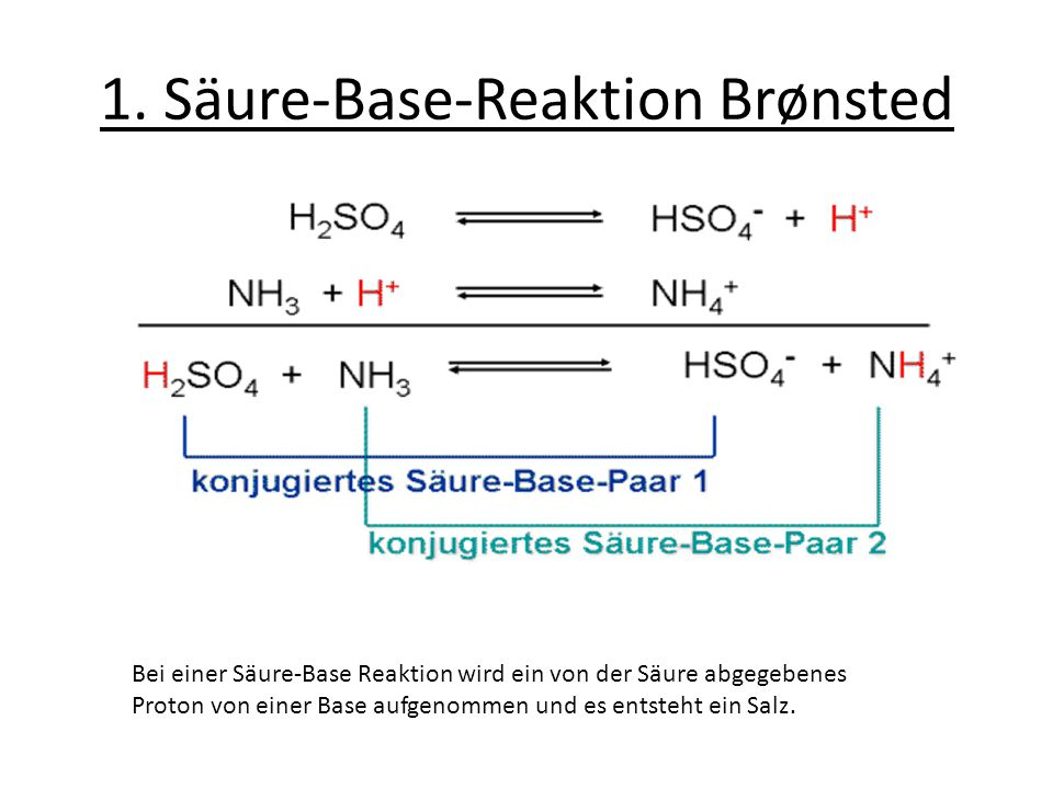 1. Säure-Base-Reaktion Brønsted