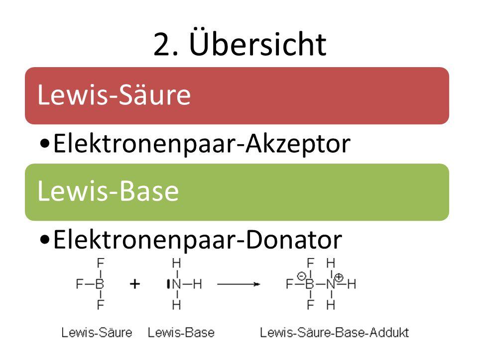 2. Übersicht Lewis-Säure Lewis-Base Elektronenpaar-Akzeptor