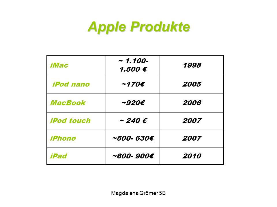 Apple Produkte iMac ~ 1.100- 1.500 € 1998 iPod nano ~170€ 2005 MacBook