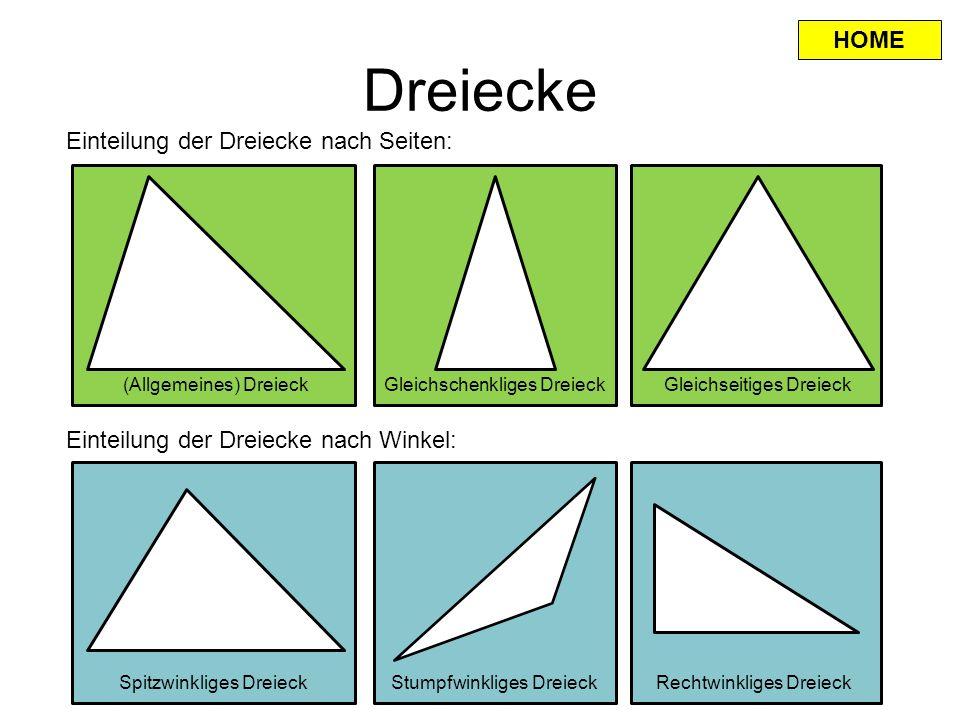 Dreiecke HOME Einteilung der Dreiecke nach Seiten:
