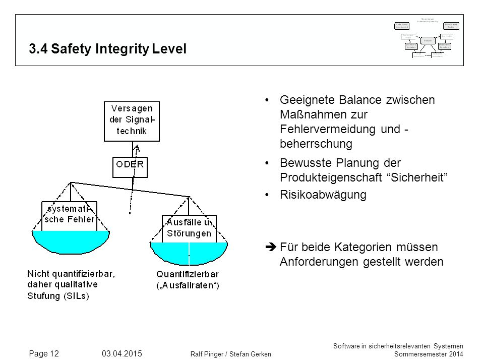 3.4 Safety Integrity Level