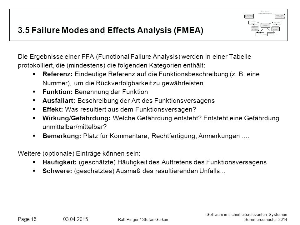 3.5 Failure Modes and Effects Analysis (FMEA)