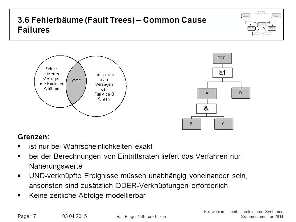 3.6 Fehlerbäume (Fault Trees) – Common Cause Failures