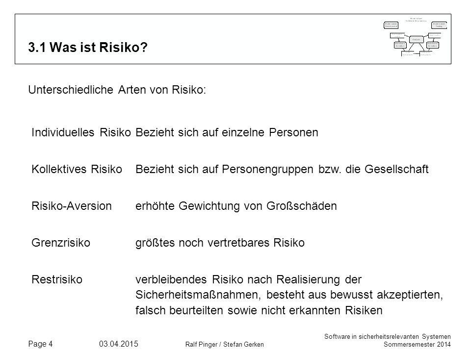 3.1 Was ist Risiko Unterschiedliche Arten von Risiko: