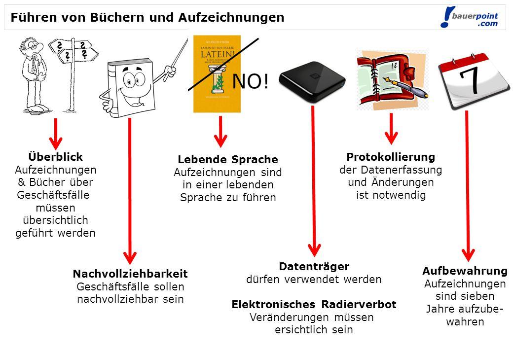 Elektronisches Radierverbot