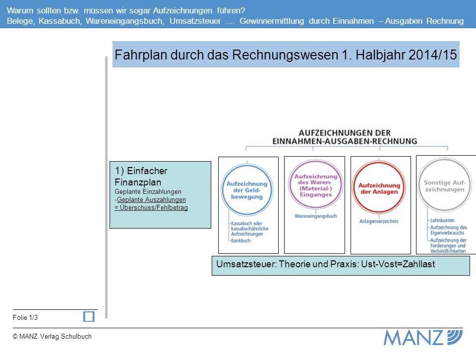Fahrplan durch das Rechnungswesen 1. Halbjahr 2014/15