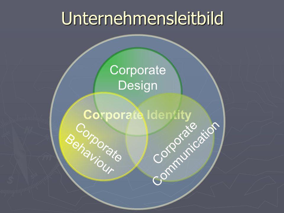 Unternehmensleitbild