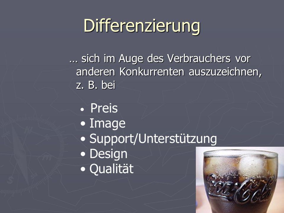 Differenzierung Image Support/Unterstützung Design Qualität