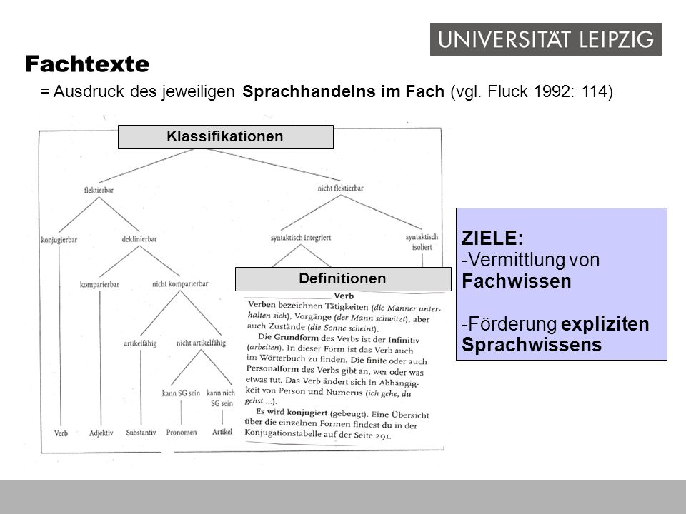 Fachtexte ZIELE: Vermittlung von Fachwissen